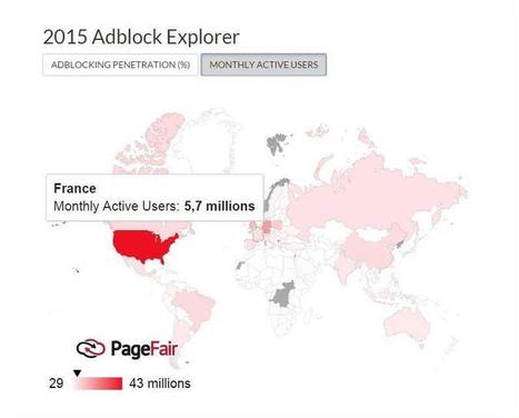 Marketing de contenu web : les chiffres qui défrisent la pub ! | marketing de contenu | Scoop.it
