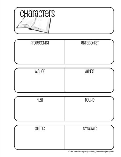 Character Notebooking Pages | The Notebooking Fairy | DGTS Digital | Scoop.it