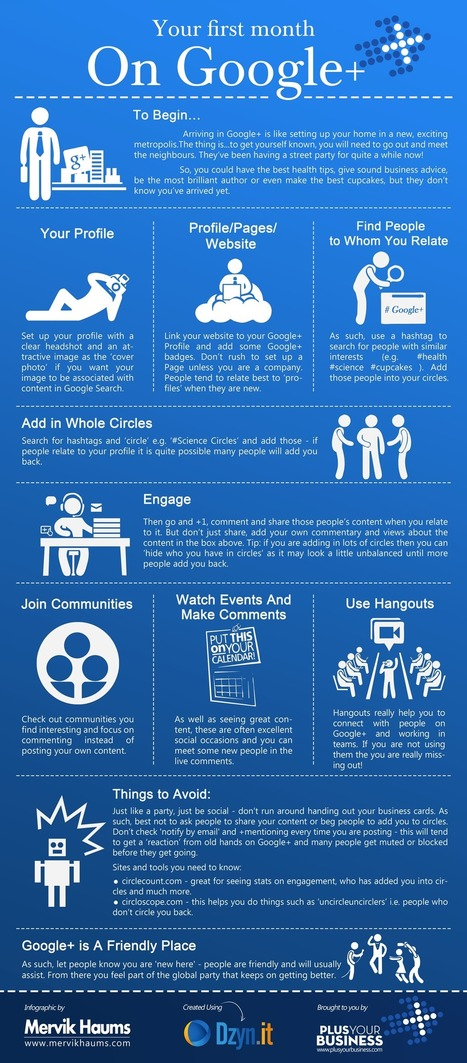 Infographic: A beginner's guide to Google Plus - leaderswest | Teaching and Learning English through Technology | Scoop.it