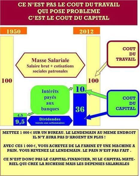 Pierre Chéret - Timeline Photos   Facebook   Comprendre l'économie aujourd'hui   Scoop.it