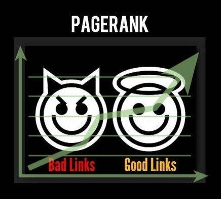 SEO para principiantes: Claves para mejorar el PageRank de tu página | Links sobre Marketing, SEO y Social Media | Scoop.it
