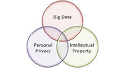 Big Data and IP Rights – Where Their Paths Meet | SmartData Collective | Big and Open Data, FabLab, Internet of things | Scoop.it