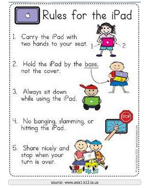 Handy iPad Posters to Use in The First Week of School | Next step to integration | Scoop.it