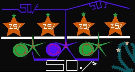 quartiles_rules.png (1023x550 pixels) | Innovation - Statistical Design | Scoop.it