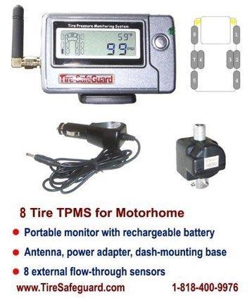 flow through sensor pressure monitoring system | pressure sensor | Scoop.it