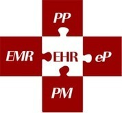Electronic Medical Records | Electronic Health Record | EHR Solutions | Health Care | Scoop.it