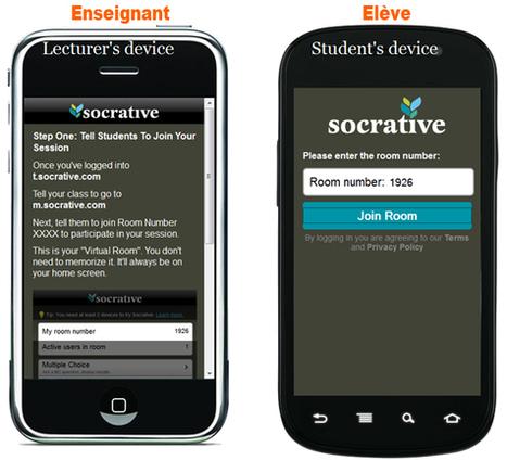 6 outils de QCM participatifs en temps réel avec analyse résultats | | Time to Learn | Scoop.it