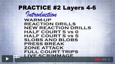Read & React Offense: Practice Plan 2 – Layers 4-6 – [Reaction ... | Basketball Read & React Offense - Drills and notes | Scoop.it