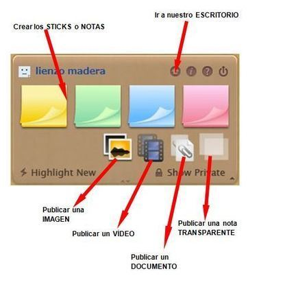Murales y corcheras digitales con Lino It.- | Tecno_educativa | Scoop.it