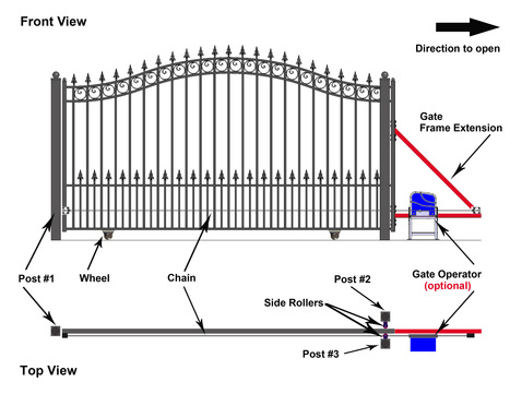ALEKO PRAGUE Style Slide Iron Driveway Gate 12' X 5-3/4' | Aleko Products | Scoop.it