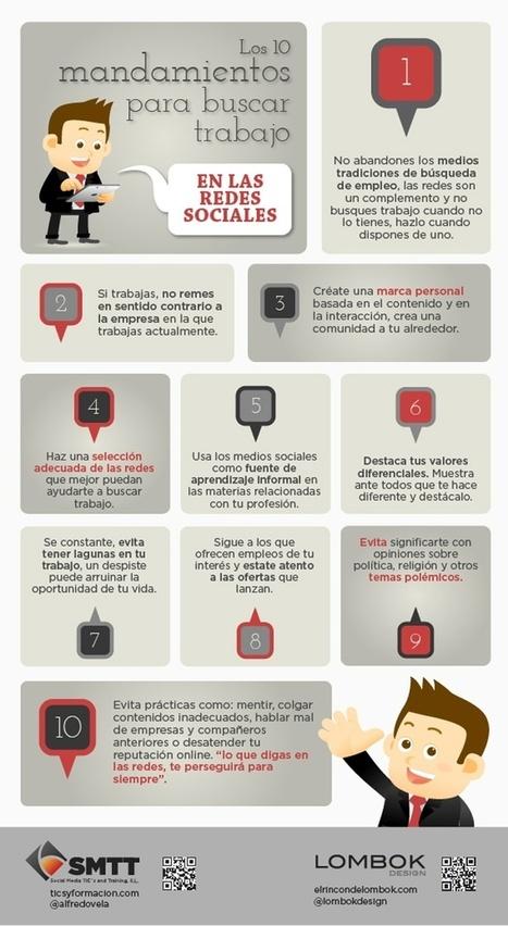 Empleo | Las Redes Sociales,  y la nueva economía | Scoop.it