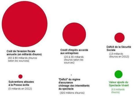 Erik Sitbon - Timeline Photos   Facebook   Comprendre l'économie aujourd'hui   Scoop.it