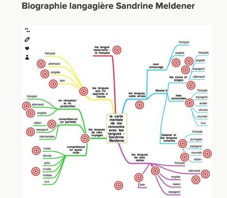 Une carte mentale interactive pour présenter un... | Lettres et Cartes Heuristiques | Scoop.it