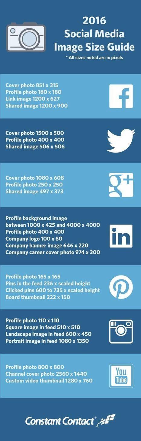 Guide des tailles d'images pour les réseaux sociaux en 2016 #SMO | Quatrième lieu | Scoop.it