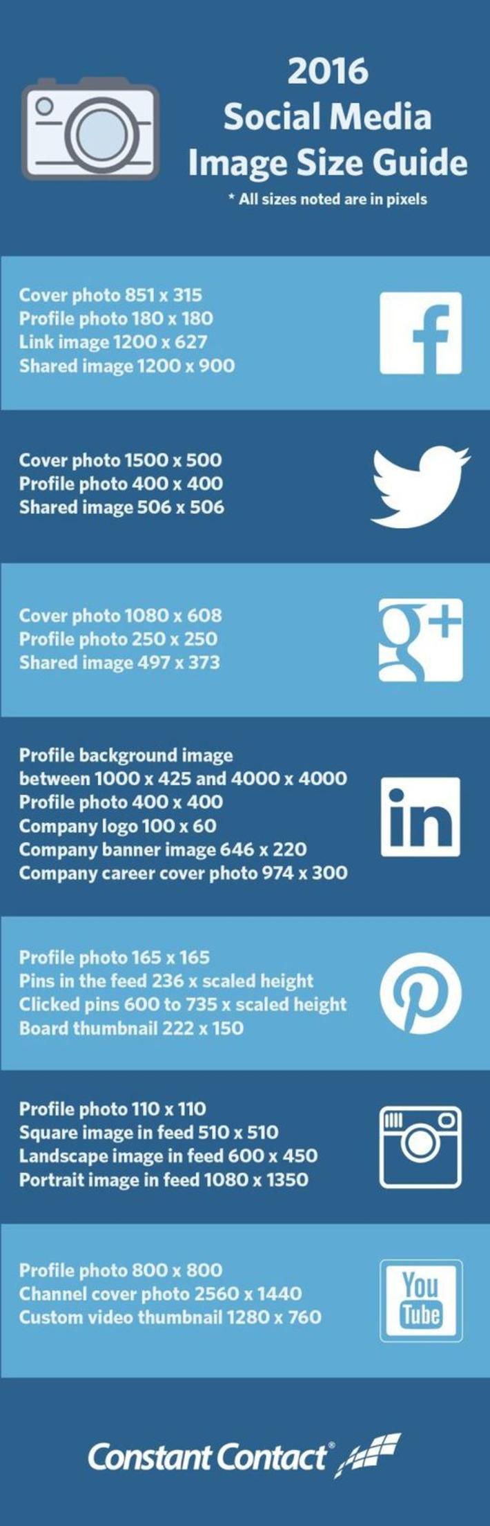 Guide des tailles d'images pour les réseaux sociaux en 2016 #SMO | TIC et TICE mais... en français | Scoop.it