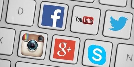 4 'bonnes' questions pour performer sur les réseaux sociaux | Expériences en cross-canal et utilisation du multicanal | Scoop.it