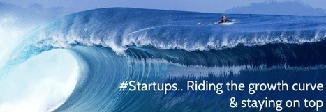 """What does the term """"startup"""" mean to you? 