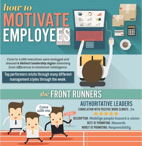 How to Motivate Employees [Infographic] | Happiness At Work - Hppy Scoop | Scoop.it