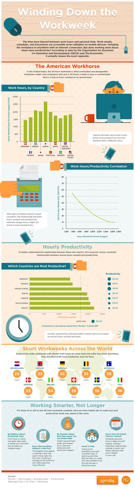 Can Working Longer Make You Less Productive? [INFOGRAPHIC] | MarketingHits | Scoop.it