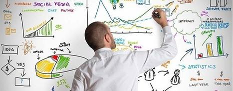 Inbound Marketing, ¿Gasto o Inversión?   @rogerllj   Inbound Marketing, SEO y Analítica Web   Scoop.it