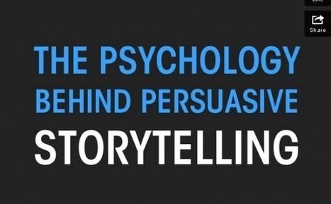 [Presentatie] De psychologie achter storytelling - Social Media Marketing vol presentaties, onderzoek, cijfers, trends: SocialMedia.nl | Contentmania | Scoop.it