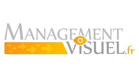 Le blog du Management Visuel | Cartes mentales | Scoop.it