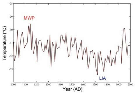 The Medieval Warm Period in the Arctic | Climat | Scoop.it
