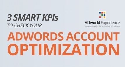 3 Smart KPIs to Check Your Adwords Account Optimisation | Online Marketing Resources | Scoop.it