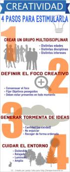4 pasos para estimular la creatividad #infografia #infographic | RedDOLAC | Scoop.it