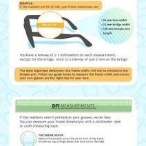 Eyeballing Your Eyeglasses - A guide to frame measurements | Visual.ly | lifestyle | Scoop.it