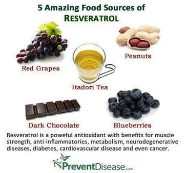 FOOD CURES168 | Nutrition Today | Scoop.it