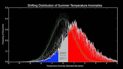 Is it hot in here, or is it just global warming? | Bad Astronomy ... | REPENT | Scoop.it