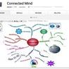 Aprendizaje Móvil y su aplicación en EaD