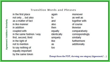Transition Words • • • A complete List of English Transitional Words and Phrases | homeworkscoop | Scoop.it