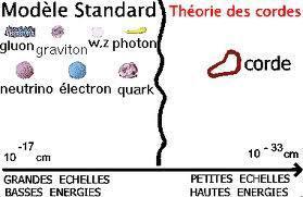 Boson de Higgs : 99,9999% des médias seraient tombés dans le panneau | Le boson de Higgs et la physique des particules | Scoop.it