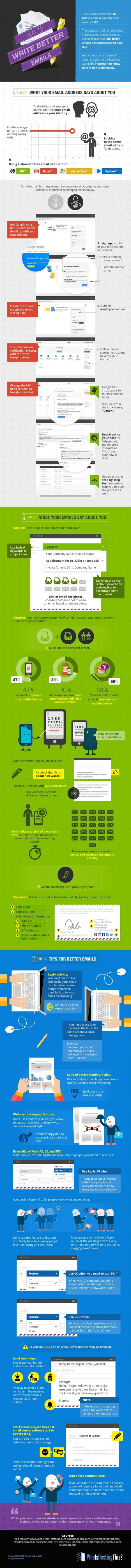 The Art of Writing Better Emails [INFOGRAPHIC]   MarketingHits   Scoop.it