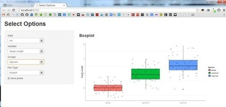 Dynamic Data Visualizations in the Browser Using Shiny | EEDSP | Scoop.it
