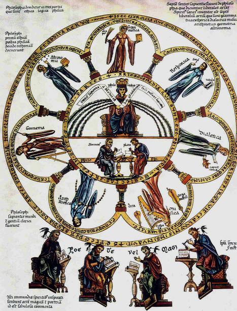 AulaBlog: Infografiche: una lunga storia   AulaMagazine Scuola e Tecnologie Didattiche   Scoop.it
