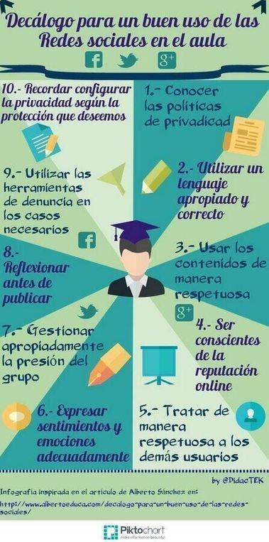 10 Recomendaciones sobre el Uso de las Redes Sociales en el Aula   Infografía   e-Herramientas   Scoop.it