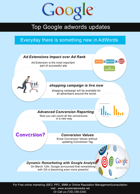 Some of the most important Google Adwords Update | Search Engine Optimization | Scoop.it