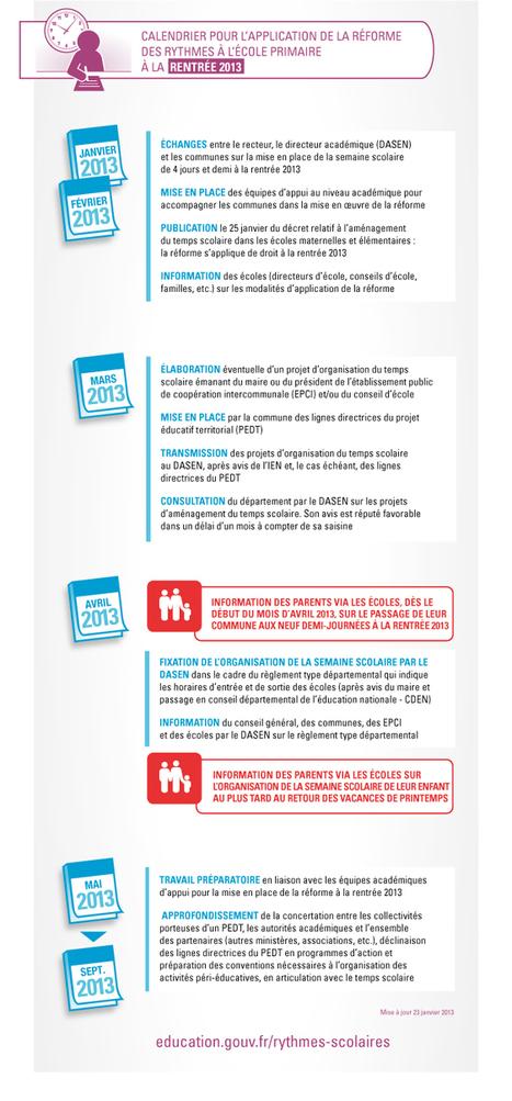 La réforme des rythmes à l'école primaire - Ministère de l'éducation nationale | contre la réforme des rythmes scolaires | Scoop.it
