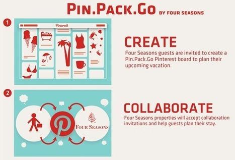Zeno Group | Pinterest | Scoop.it