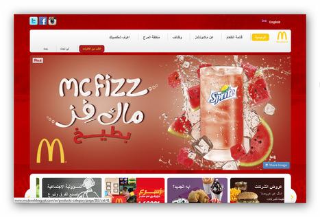 Best Online-Marketing | Best Marketing On-line | Scoop.it