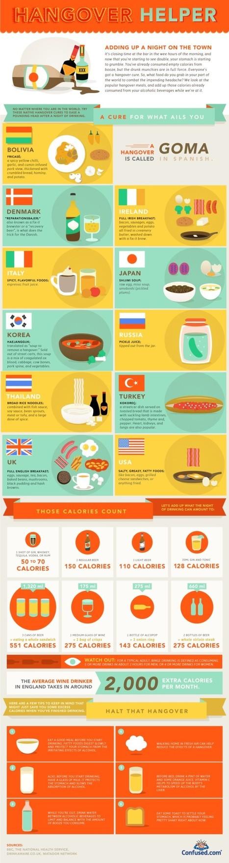 The Hangover Helper [Infographic} | BestInfographics.co | The Best Infographics | Scoop.it