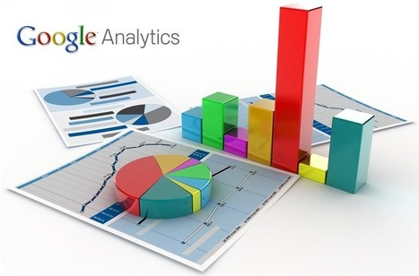 How to Rock Your Marketing with Google Analytics Data   DISCOVERING SOCIAL MEDIA   Scoop.it