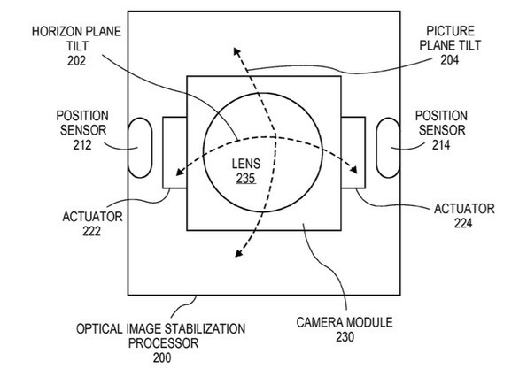 More Resolution without More Pixels? Latest Apple Patent Does Just That