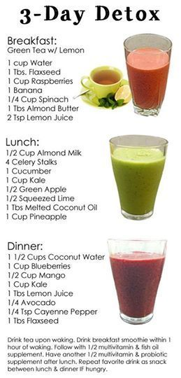 3-Day Detox ♥♥ | fASHION wORLD | Scoop.it