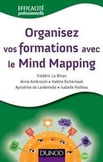 Organiser le contenu de la formation - Le blog de la formation professionnelle (Blog) | auteur | Scoop.it