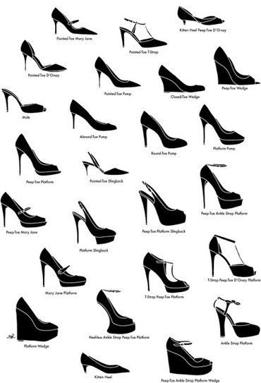 FashionLingo: Heels..terminology! | Translating Fashion | Scoop.it