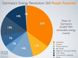 Half of Germany's 63,000 Megawatts of Renewable Energy is Locally Owned | Modern Physics Projects | Scoop.it